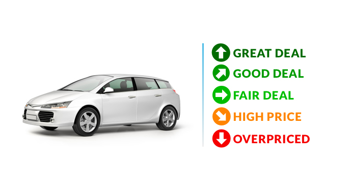 Used Car Guru >> Search Hundreds Of Thousands Of Used Cars Cargurus
